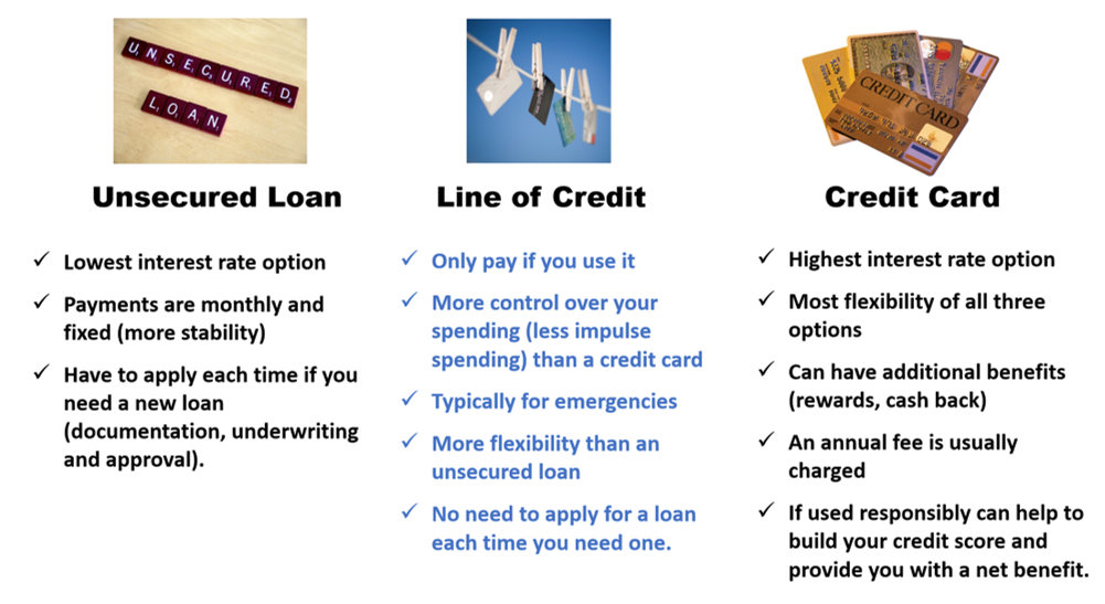 Line of Credit – A Comparison to Other Unsecured Loans Financial